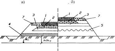 Геомембрана при устройстве капилляропрерывающих и водонепроницаемых прослоек