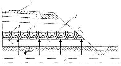 Конструкция водонепроницаемой прослойки