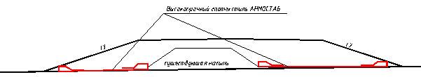 Применение высокопрочных геотканей (типа Стабиленка, АРМОСТАБ)
