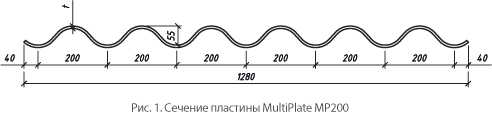 multiplate.png