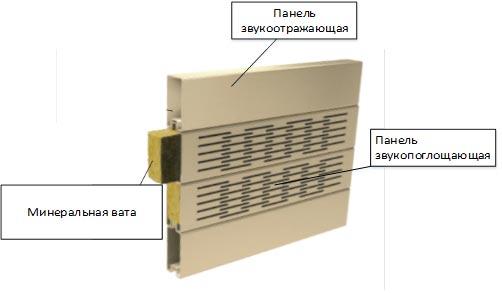 Конструктивная схема панелей ПВХ