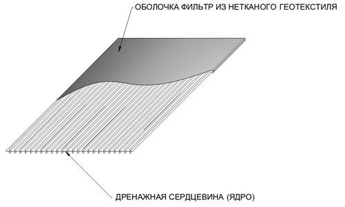 Схема-конструкции-геодрены.jpg